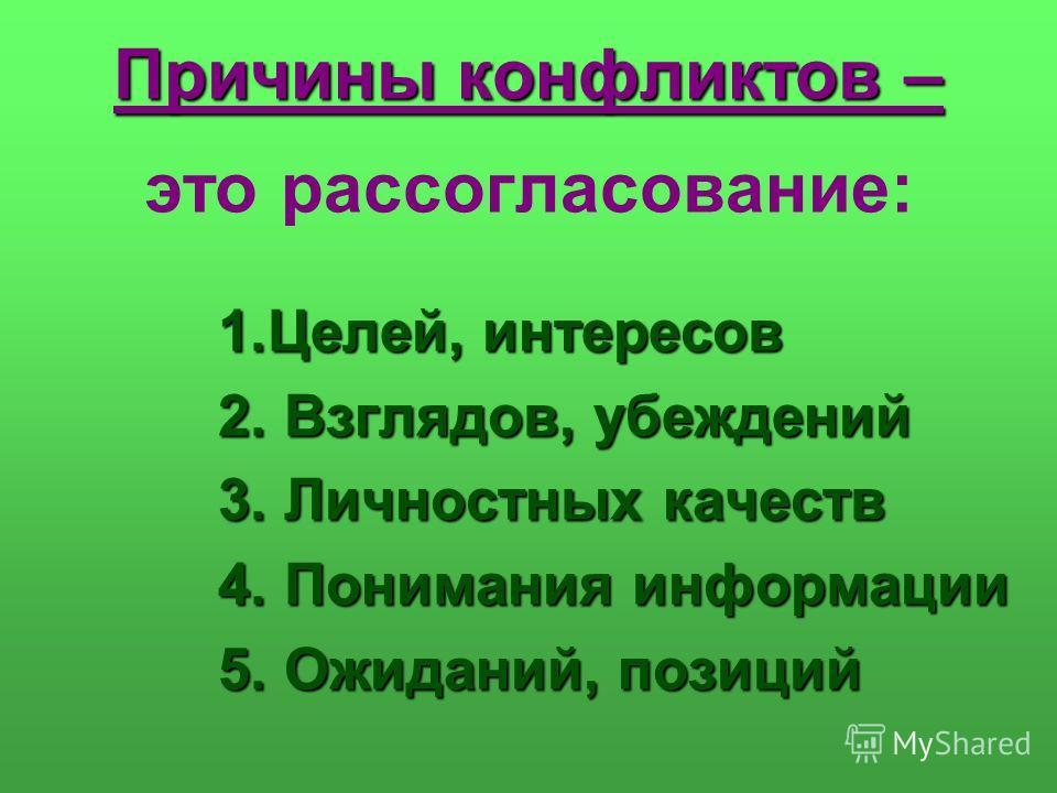 Причины конфликтов – Причины конфликтов – это рассогласование: 1.Целей, интересов 2. Взглядов, убеждений 3. Личностных качеств 4. Понимания информации 5. Ожиданий, позиций