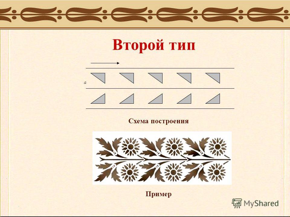 Второй тип Пример Схема построения a
