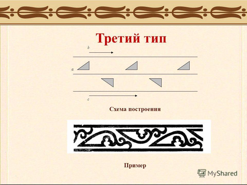 Третий тип Пример Схема построения a b с