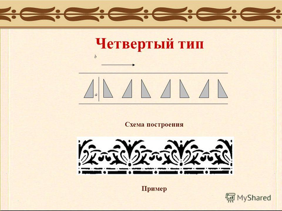 Четвертый тип Пример Схема построения b a