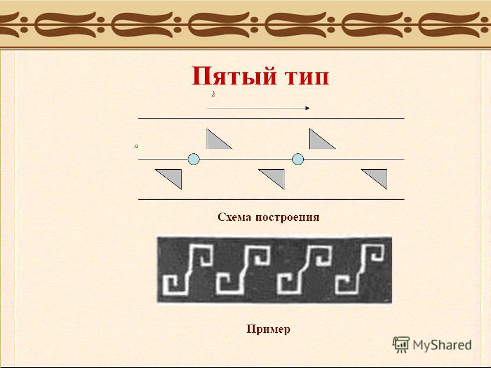 Пятый тип Пример Схема построения a b