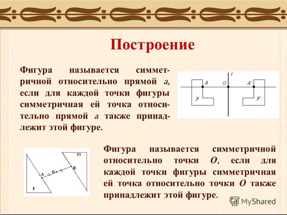 Построение Фигура называется симмет - ричной относительно прямой a, если для каждой точки фигуры симметричная ей точка относи - тельно прямой a также принад - лежит этой фигуре. Фигура называется симметричной относительно точки О, если для каждой точ