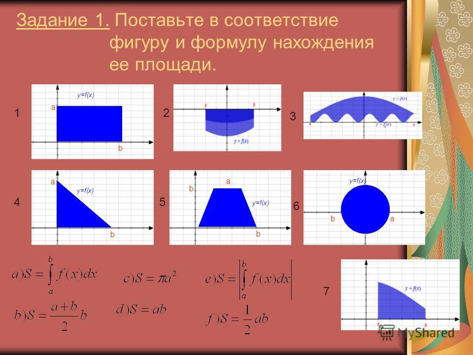 Задание 1. Поставьте в соответствие фигуру и формулу нахождения ее площади. 12 3 45 6 y=f(x) a b a b b b a ab 7