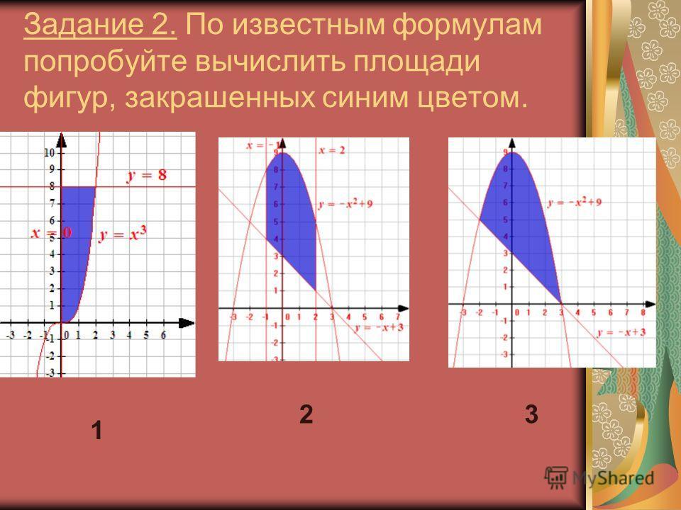 Задание 2. По известным формулам попробуйте вычислить площади фигур, закрашенных синим цветом. 1 23