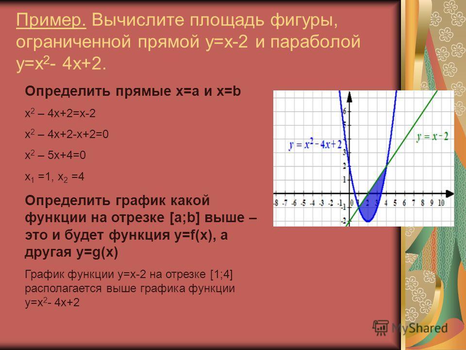 Пример. Вычислите площадь фигуры, ограниченной прямой y=x-2 и параболой y=x 2 - 4x+2. Определить прямые x=a и x=b х 2 – 4х+2=х-2 х 2 – 4х+2-х+2=0 х 2 – 5х+4=0 х 1 =1, х 2 =4 Определить график какой функции на отрезке [a;b] выше – это и будет функция
