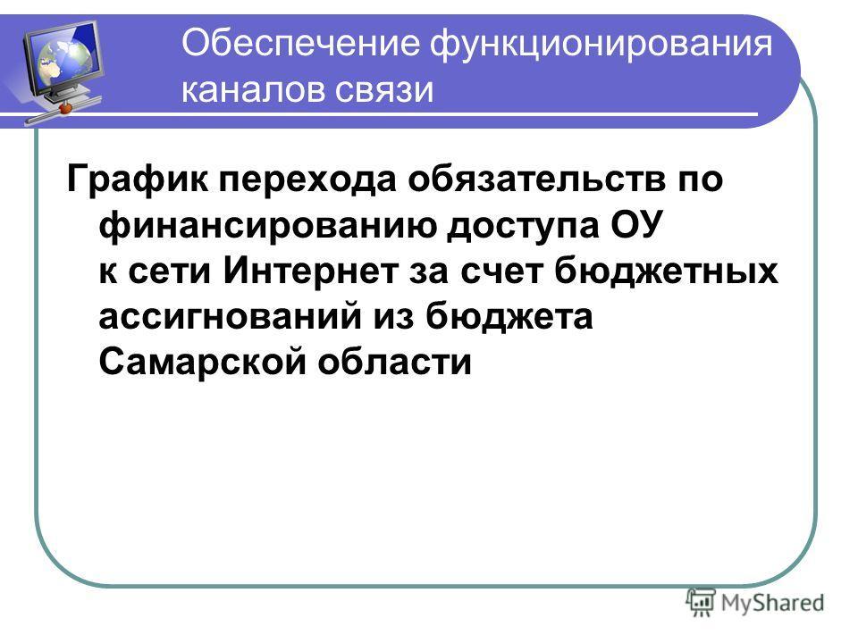 Обеспечение функционирования каналов связи График перехода обязательств по финансированию доступа ОУ к сети Интернет за счет бюджетных ассигнований из бюджета Самарской области
