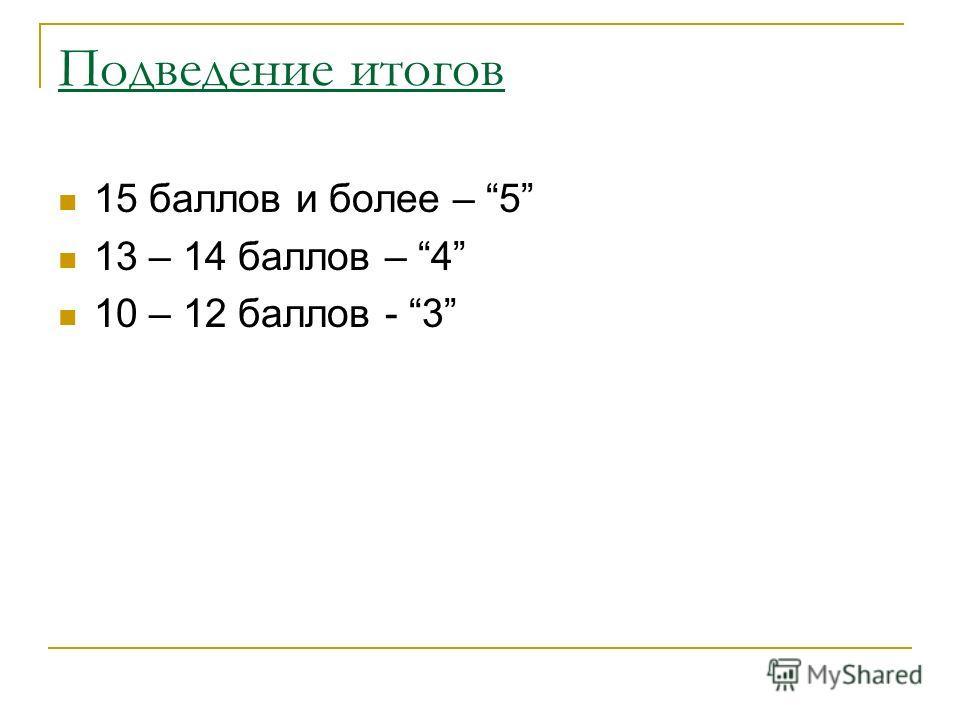 Подведение итогов 15 баллов и более – 5 13 – 14 баллов – 4 10 – 12 баллов - 3