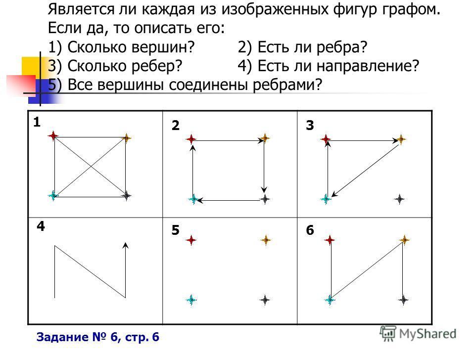 Является ли каждая из изображенных фигур графом. Если да, то описать его: 1) Сколько вершин?2) Есть ли ребра? 3) Сколько ребер? 4) Есть ли направление? 5) Все вершины соединены ребрами? 1 23 65 4 Задание 6, стр. 6