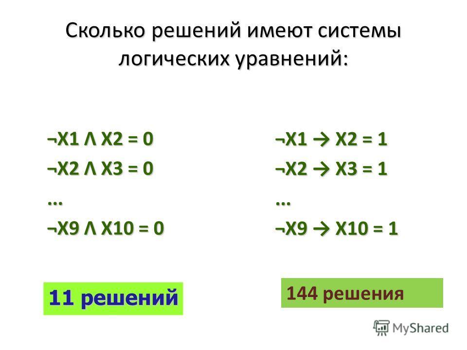 Сколько решений имеют системы логических уравнений: ¬X1 Λ X2 = 0 ¬X2 Λ X3 = 0... ¬X9 Λ X10 = 0 ¬X1 X2 = 1 ¬X2 X3 = 1... ¬X9 X10 = 1 144 решения