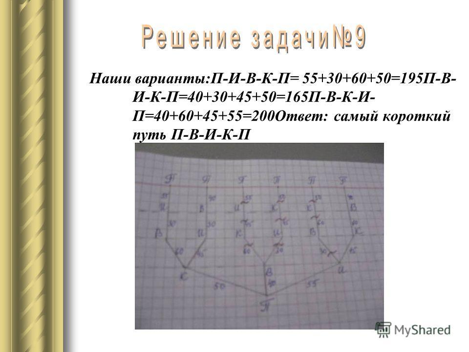 Наши варианты:П-И-В-К-П= 55+30+60+50=195П-В- И-К-П=40+30+45+50=165П-В-К-И- П=40+60+45+55=200Ответ: самый короткий путь П-В-И-К-П