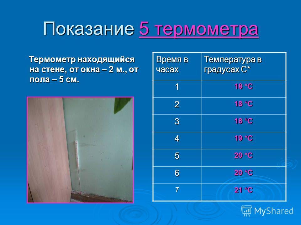 Показание 5 термометра Термометр находящийся на стене, от окна – 2 м., от пола – 5 см. Термометр находящийся на стене, от окна – 2 м., от пола – 5 см. Время в часах Температура в градусах С* 1 18 *С 2 3 4 19 *С 5 20 *С 6 7 21 *С