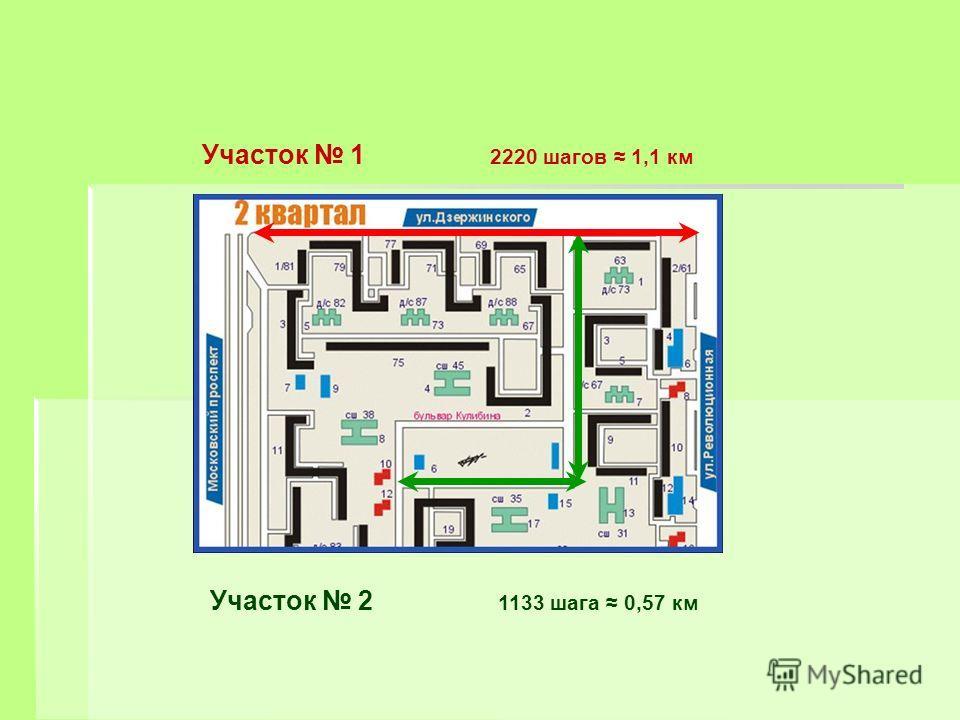 Участок 1 2220 шагов 1,1 км Участок 2 1133 шага 0,57 км