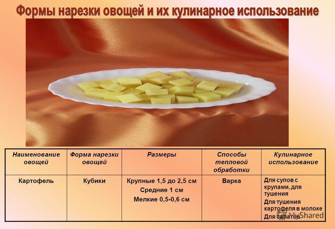Наименование овощей Форма нарезки овощей РазмерыСпособы тепловой обработки Кулинарное использование КартофельКубикиКрупные 1,5 до 2,5 см Средние 1 см Мелкие 0,5-0,6 см Варка Для супов с крупами, для тушения Для тушения картофеля в молоке Для салатов