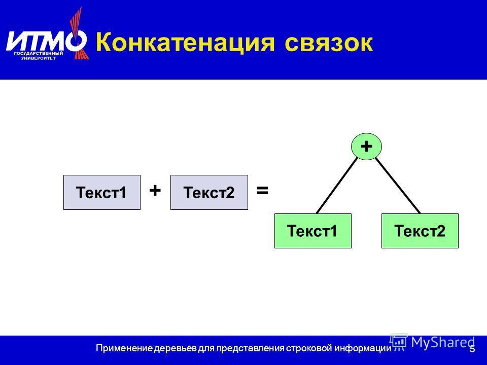 5 Применение деревьев для представления строковой информации Конкатенация связок Текст1Текст2 Текст1Текст2 += +