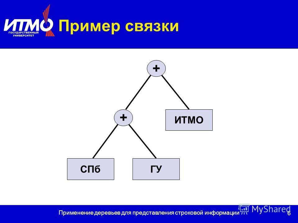 6 Применение деревьев для представления строковой информации Пример связки СПбГУ + ИТМО +