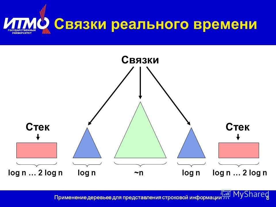 8 Применение деревьев для представления строковой информации Связки реального времени Связки Стек log n … 2 log n~nlog n … 2 log nlog n