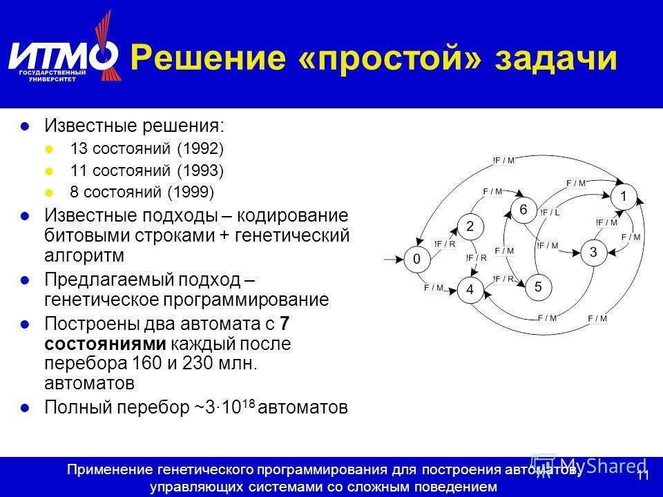 11 Применение генетического программирования для построения автоматов, управляющих системами со сложным поведением Решение «простой» задачи Известные решения: 13 состояний (1992) 11 состояний (1993) 8 состояний (1999) Известные подходы – кодирование