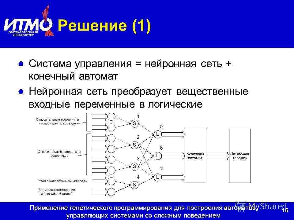 16 Применение генетического программирования для построения автоматов, управляющих системами со сложным поведением Решение (1) Система управления = нейронная сеть + конечный автомат Нейронная сеть преобразует вещественные входные переменные в логичес