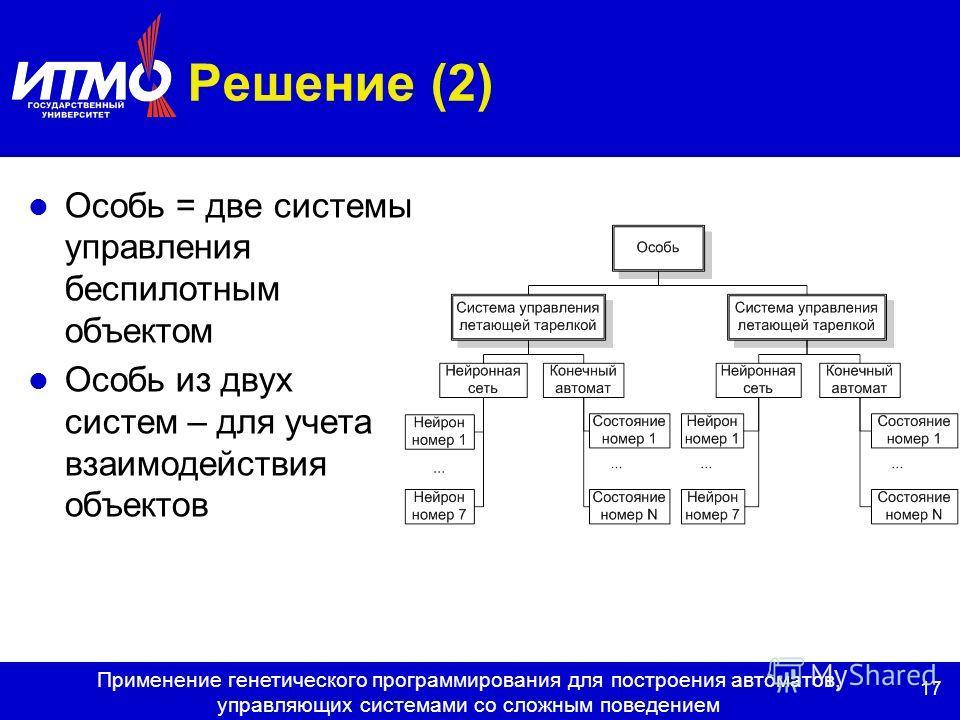 17 Применение генетического программирования для построения автоматов, управляющих системами со сложным поведением Решение (2) Особь = две системы управления беспилотным объектом Особь из двух систем – для учета взаимодействия объектов