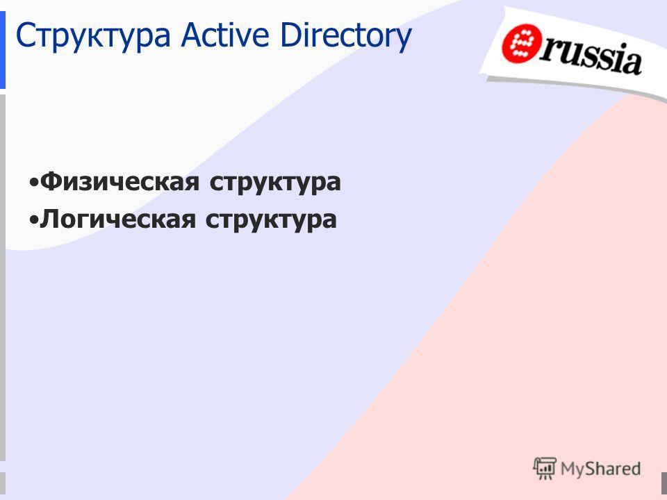 Структура Active Directory Физическая структура Логическая структура