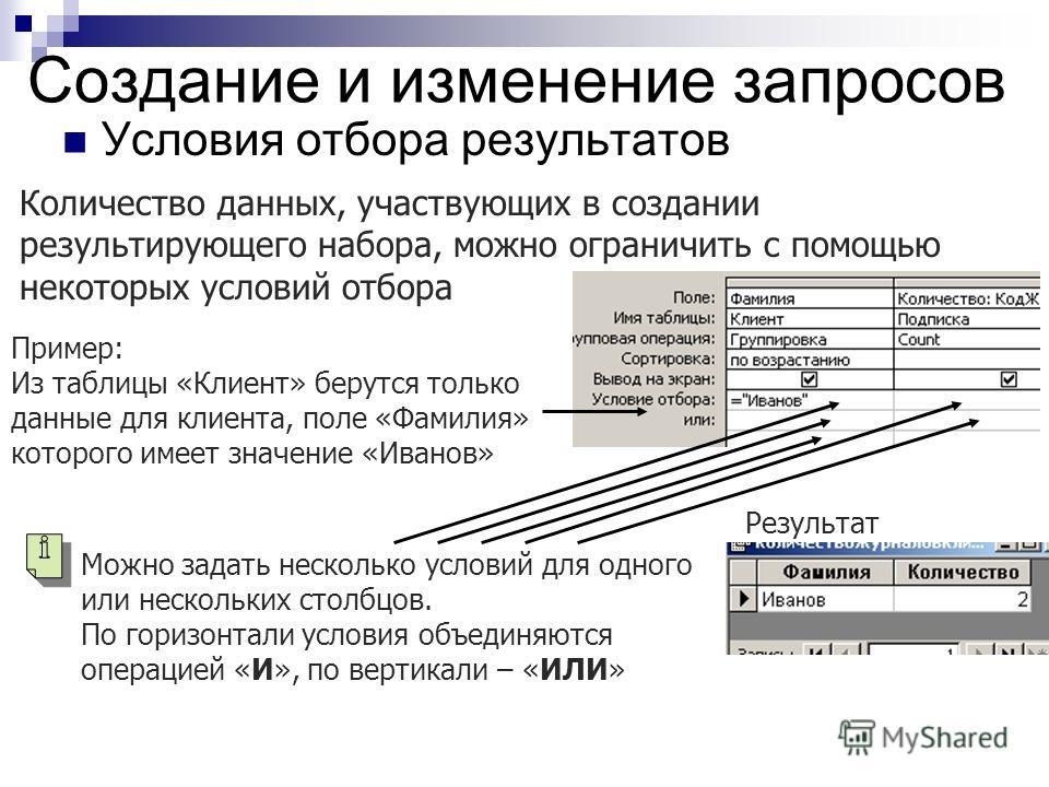 Создание и изменение запросов Условия отбора результатов Количество данных, участвующих в создании результирующего набора, можно ограничить с помощью некоторых условий отбора Пример: Из таблицы «Клиент» берутся только данные для клиента, поле «Фамили
