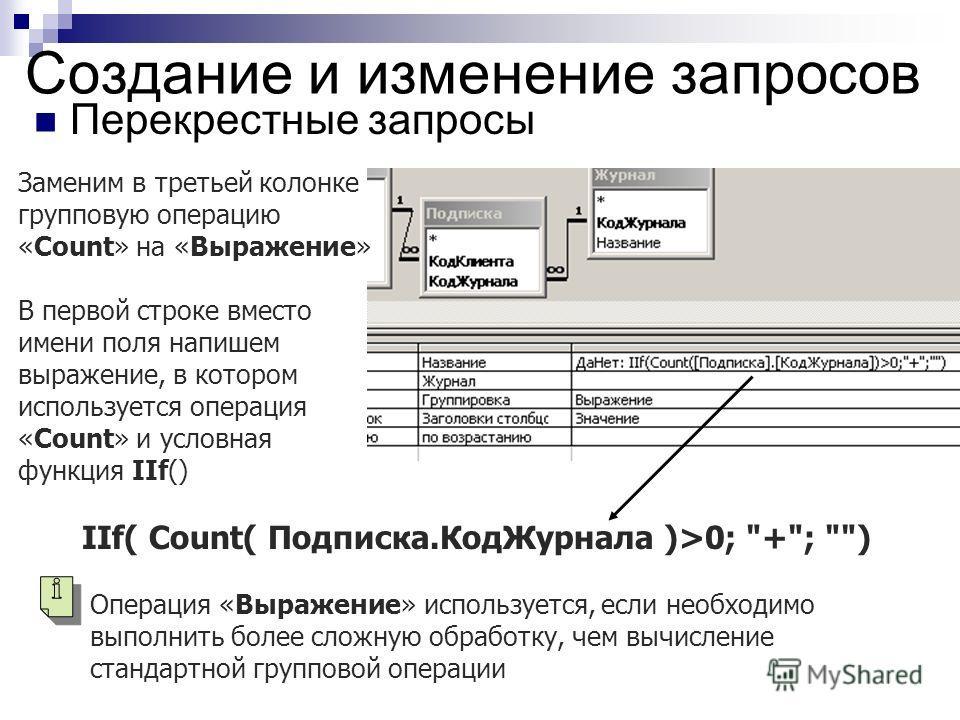 Создание и изменение запросов Перекрестные запросы Заменим в третьей колонке групповую операцию «Count» на «Выражение» В первой строке вместо имени поля напишем выражение, в котором используется операция «Count» и условная функция IIf() IIf( Count( П