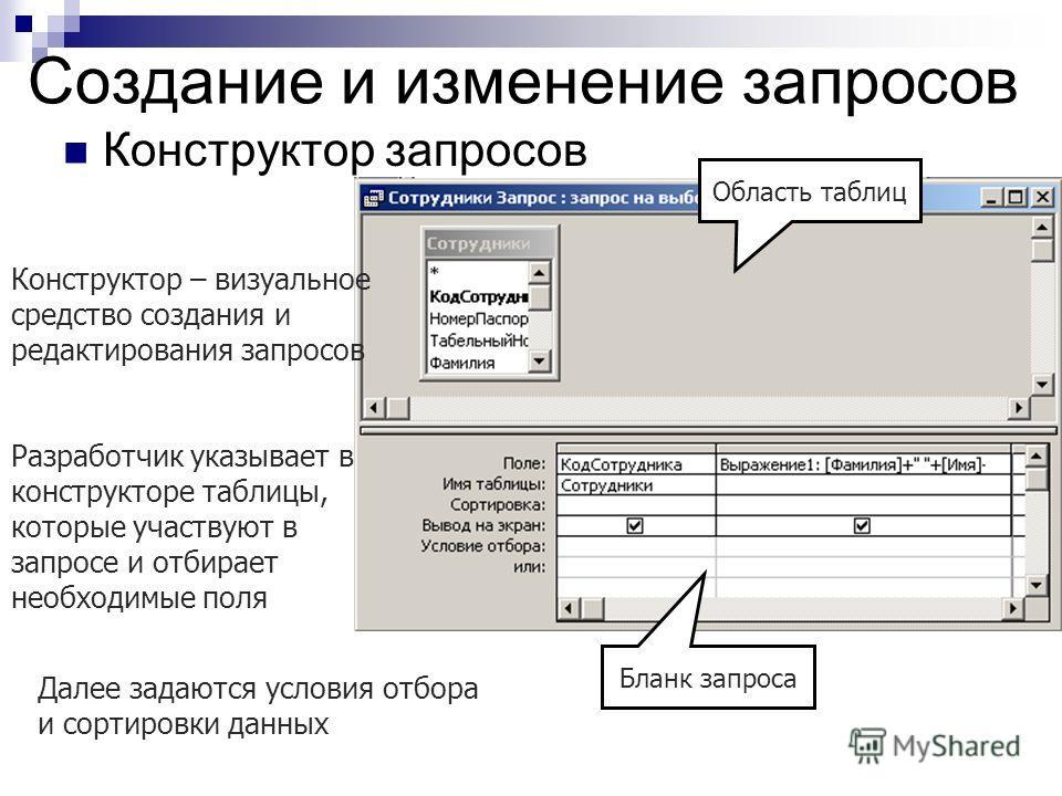 Создание и изменение запросов Конструктор запросов Конструктор – визуальное средство создания и редактирования запросов Разработчик указывает в конструкторе таблицы, которые участвуют в запросе и отбирает необходимые поля Далее задаются условия отбор