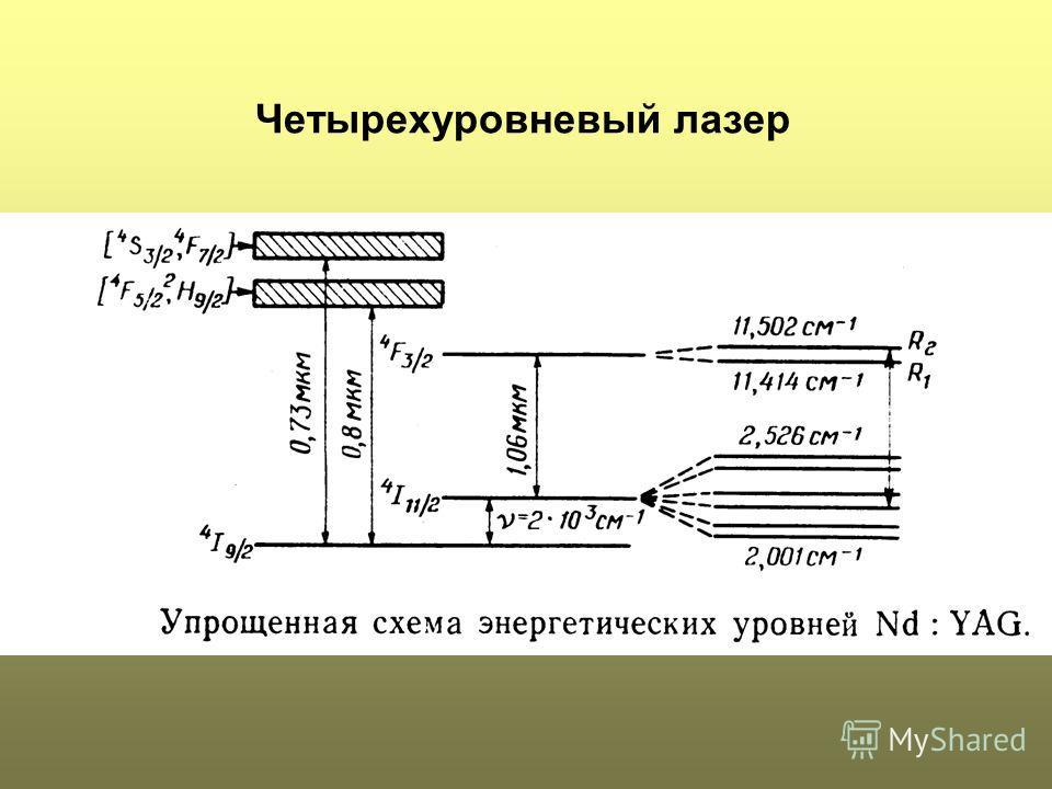Четырехуровневый лазер