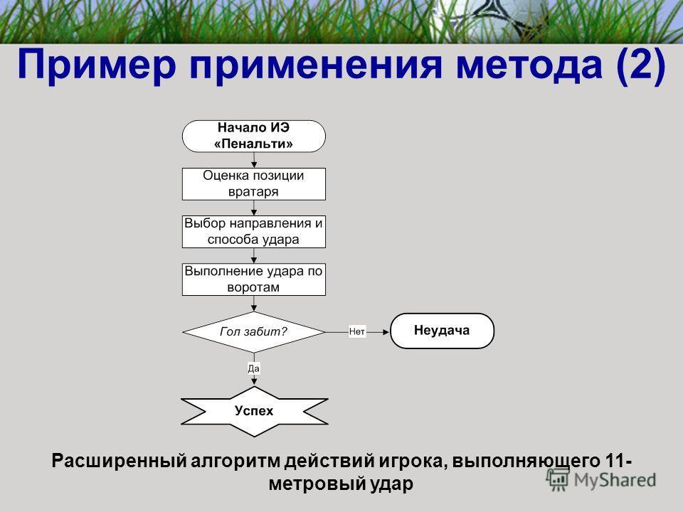 Пример применения метода (2) Расширенный алгоритм действий игрока, выполняющего 11- метровый удар