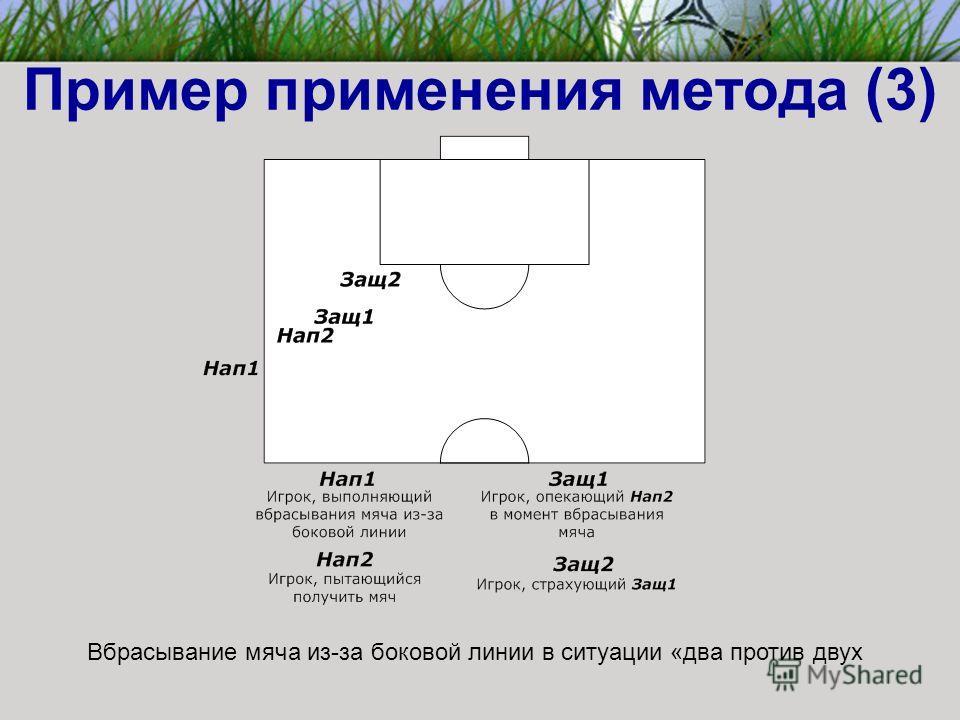 Пример применения метода (3) Вбрасывание мяча из-за боковой линии в ситуации «два против двух