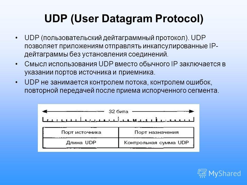 UDP (User Datagram Protocol) UDP (пользовательский дейтаграммный протокол). UDP позволяет приложениям отправлять инкапсулированные IP- дейтаграммы без установления соединений. Смысл использования UDP вместо обычного IP заключается в указании портов и