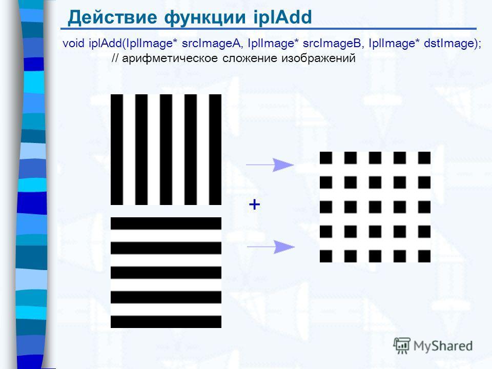 Действие функции iplAdd void iplAdd(IplImage* srcImageA, IplImage* srcImageB, IplImage* dstImage); // арифметическое сложение изображений +