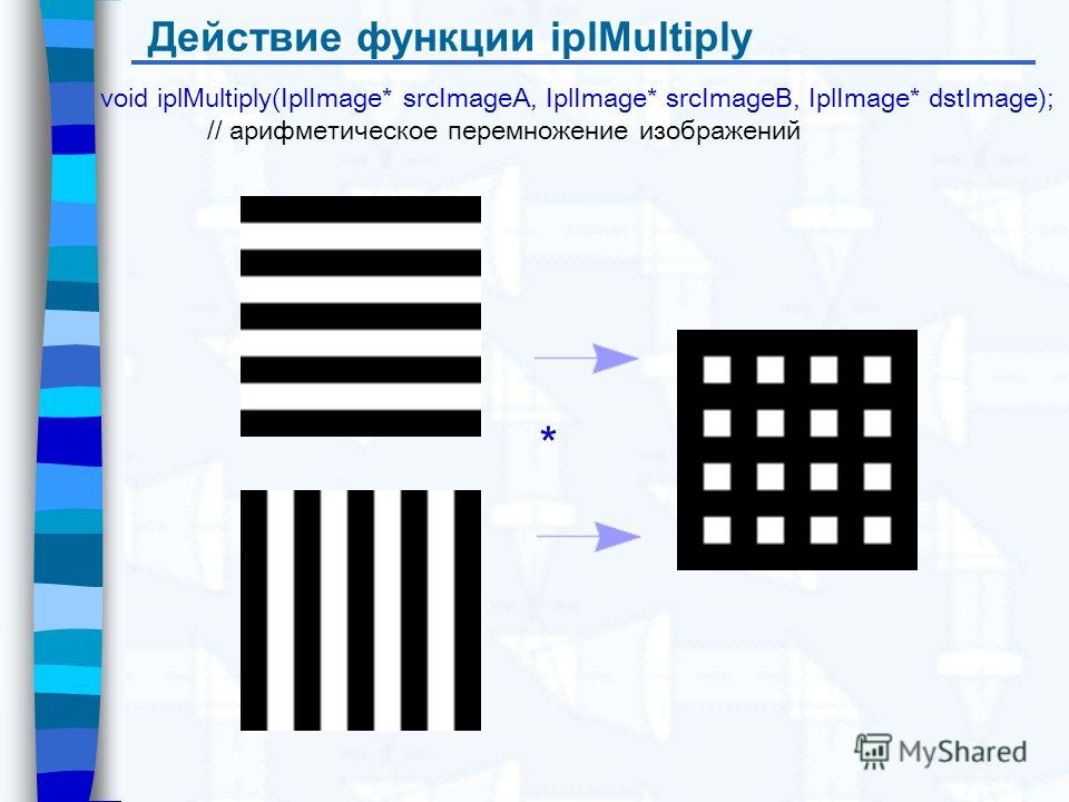 Действие функции iplMultiply void iplMultiply(IplImage* srcImageA, IplImage* srcImageB, IplImage* dstImage); // арифметическое перемножение изображений *