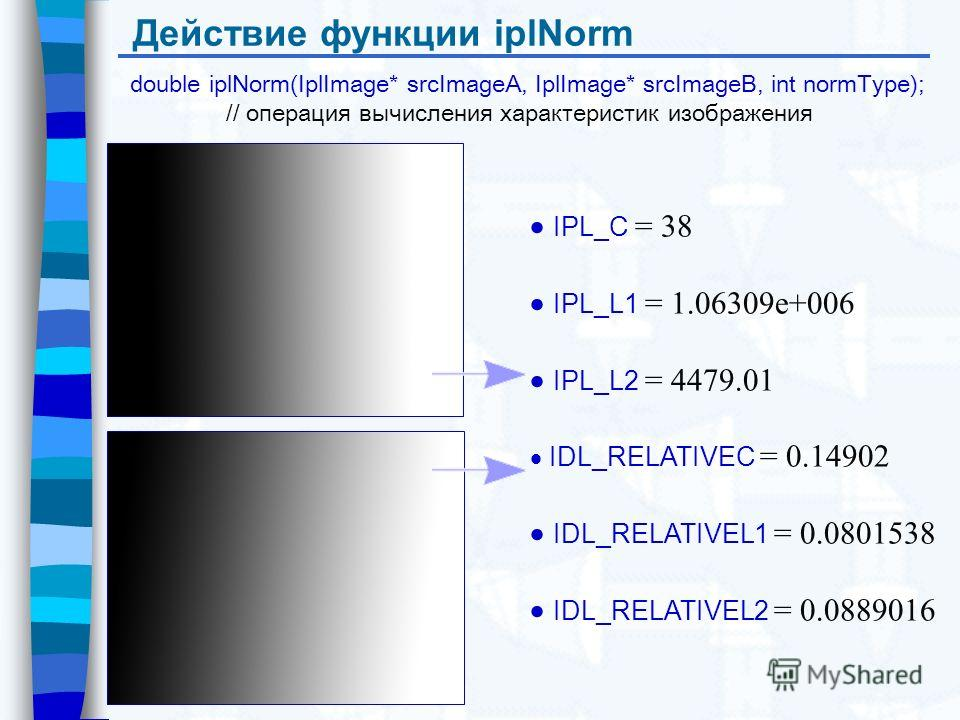 Действие функции iplNorm double iplNorm(IplImage* srcImageA, IplImage* srcImageB, int normType); // операция вычисления характеристик изображения IPL_C = 38 IPL_L1 = 1.06309e+006 IPL_L2 = 4479.01 IDL_RELATIVEC = 0.14902 IDL_RELATIVEL1 = 0.0801538 IDL