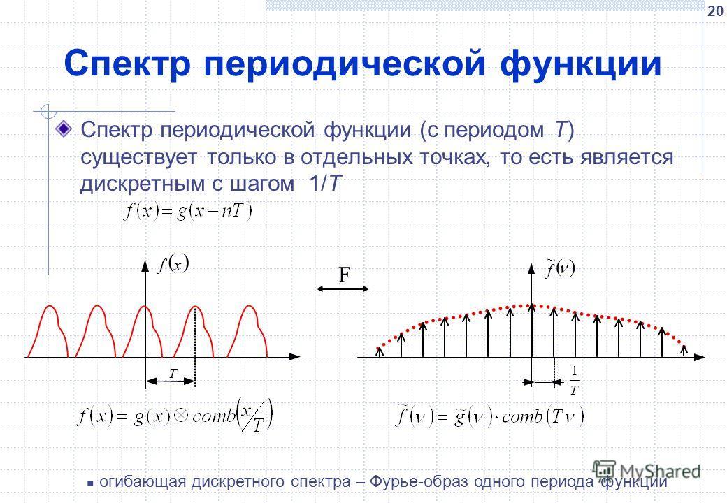 20 Спектр периодической функции Спектр периодической функции (с периодом T) существует только в отдельных точках, то есть является дискретным с шагом 1/T F огибающая дискретного спектра – Фурье-образ одного периода функции T 1 f ~ T xf