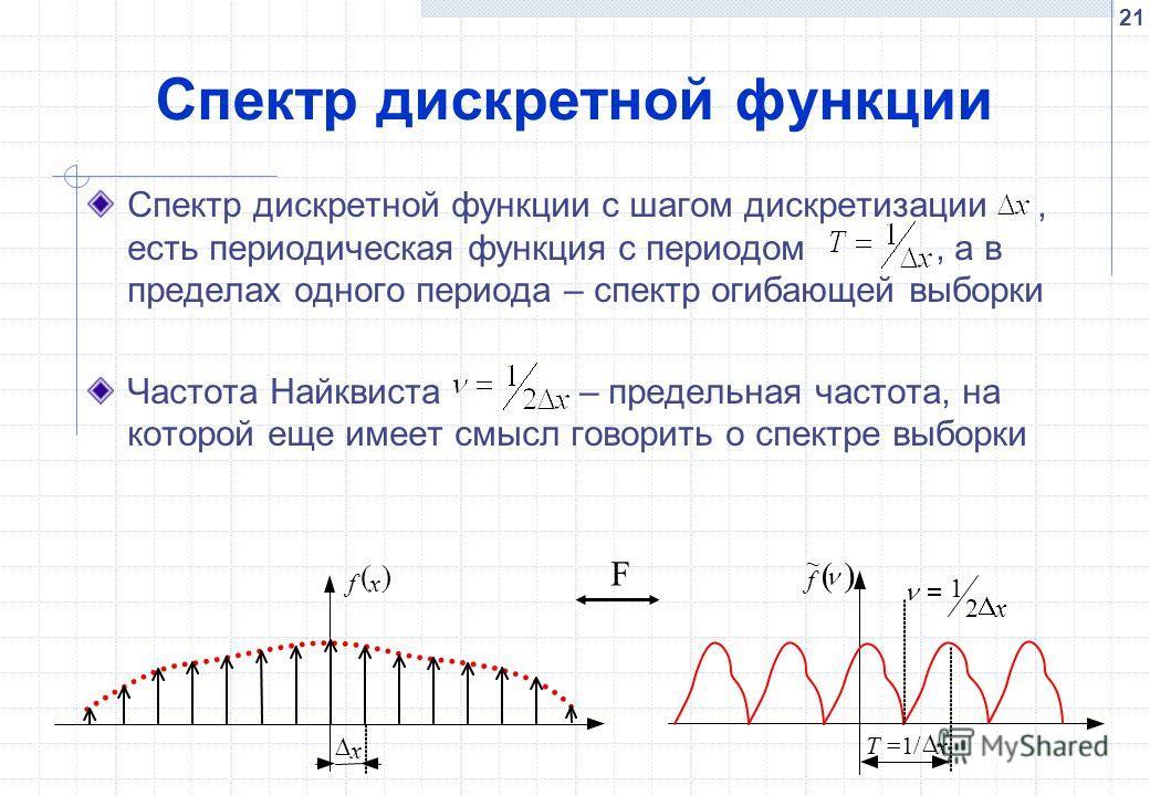 21 Спектр дискретной функции Спектр дискретной функции с шагом дискретизации, есть периодическая функция с периодом, а в пределах одного периода – спектр огибающей выборки Частота Найквиста – предельная частота, на которой еще имеет смысл говорить о