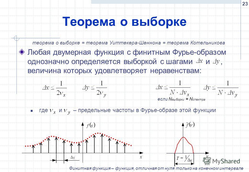 23 Теорема о выборке теорема о выборке = теорема Уиттекера-Шеннона = теорема Котельникова Любая двумерная функция с финитным Фурье-образом однозначно определяется выборкой с шагами и, величина которых удовлетворяет неравенствам: где и – предельные ча