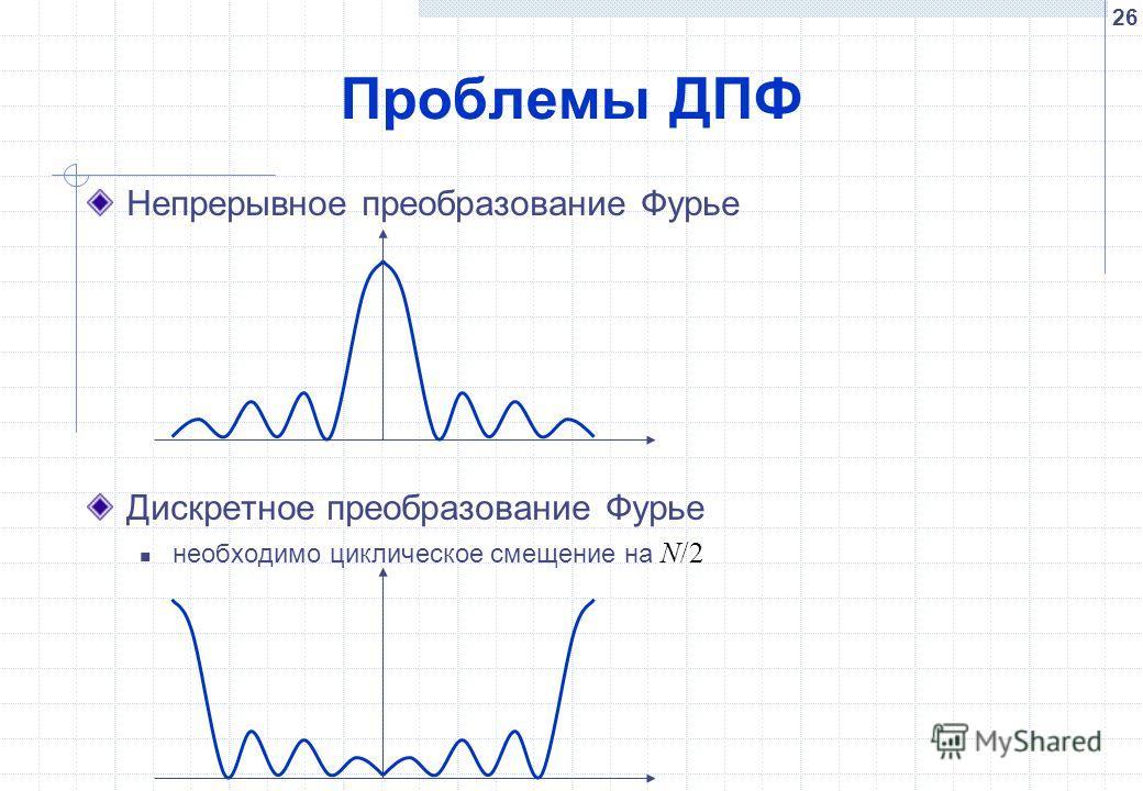 26 Проблемы ДПФ Непрерывное преобразование Фурье Дискретное преобразование Фурье необходимо циклическое смещение на N/2