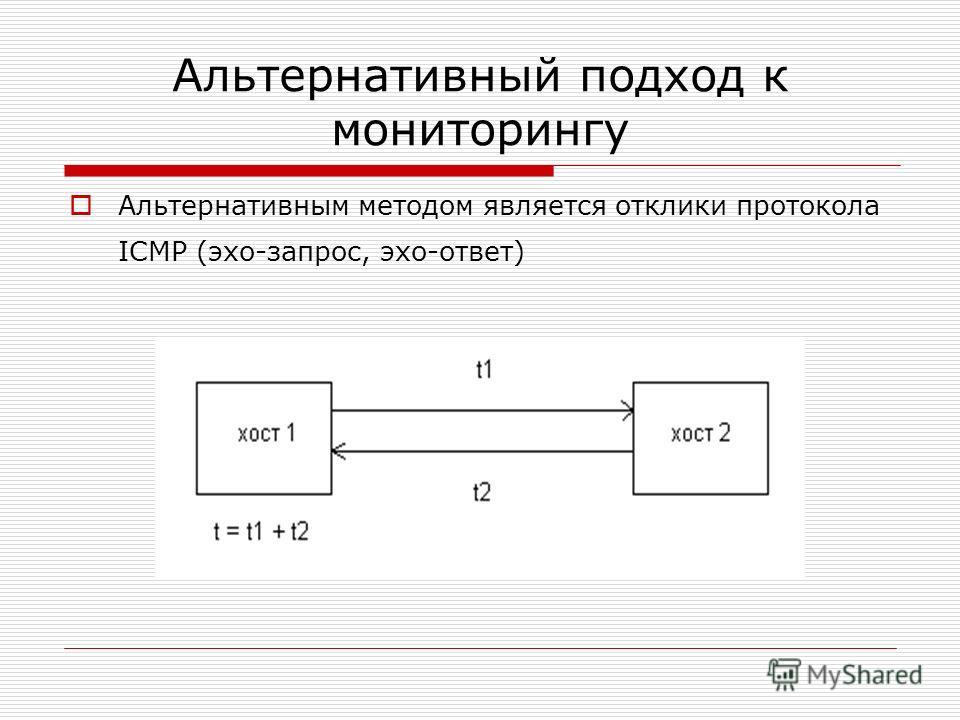 Альтернативный подход к мониторингу Альтернативным методом является отклики протокола ICMP (эхо-запрос, эхо-ответ)