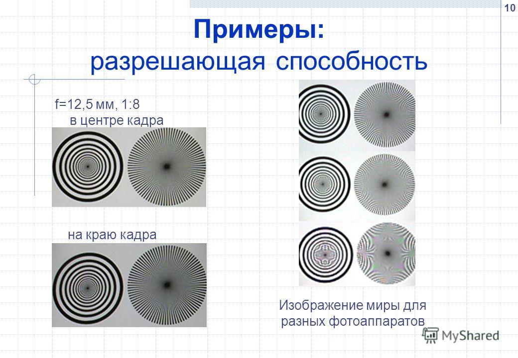 10 Примеры: разрешающая способность f=12,5 мм, 1:8 в центре кадра на краю кадра Изображение миры для разных фотоаппаратов