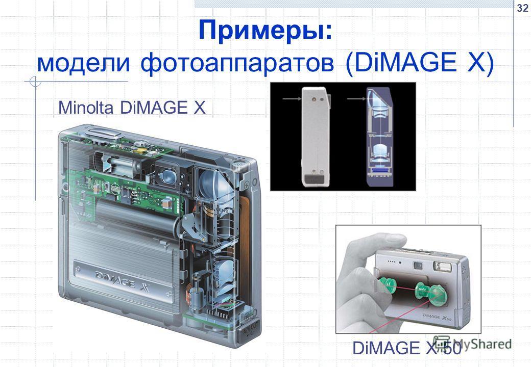 32 Примеры: модели фотоаппаратов (DiMAGE X) Minolta DiMAGE X DiMAGE X 50