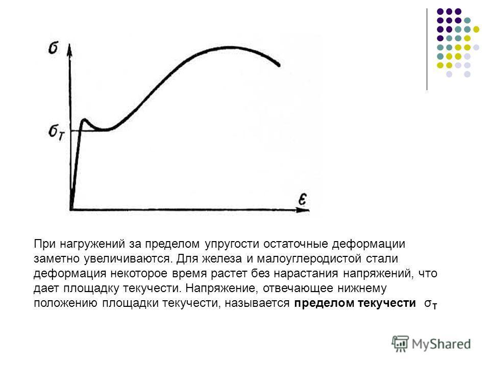 При нагружений за пределом упругости остаточные деформации заметно увеличиваются. Для железа и малоуглеродистой стали деформация некоторое время растет без нарастания напряжений, что дает площадку текучести. Напряжение, отвечающее нижнему положению п