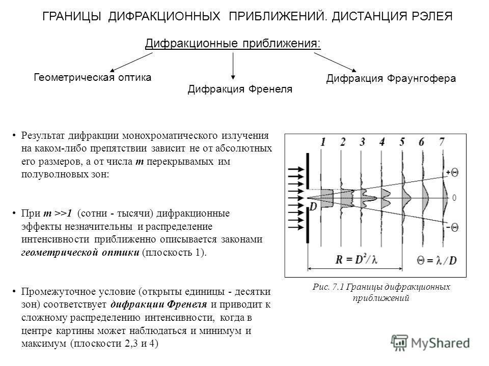 ГРАНИЦЫ ДИФРАКЦИОННЫХ ПРИБЛИЖЕНИЙ. ДИСТАНЦИЯ РЭЛЕЯ Результат дифракции монохроматического излучения на каком-либо препятствии зависит не от абсолютных его размеров, а от числа m перекрывамых им полуволновых зон: При m >>1 (сотни - тысячи) дифракционн