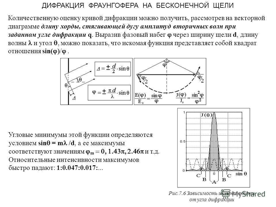 Количественную оценку кривой дифракции можно получить, рассмотрев на векторной диаграмме длину хорды, стягивающей дугу амплитуд вторичных волн при заданном угле дифракции q. Выразив фазовый набег через ширину щели d, длину волны и угол, можно показат