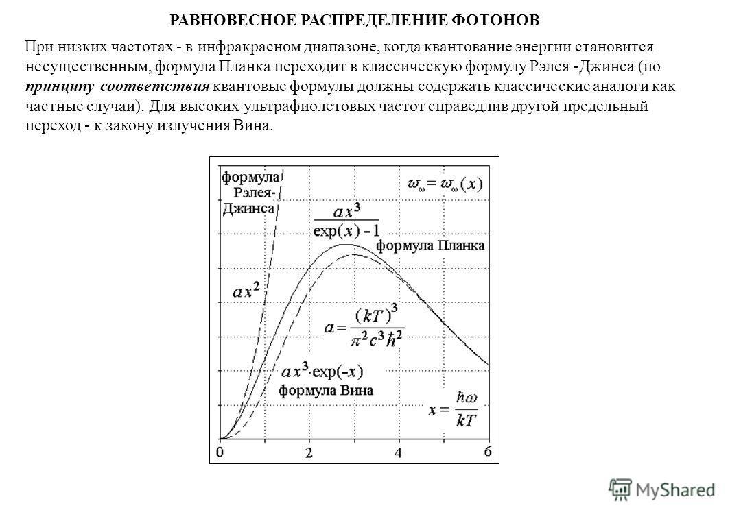 РАВНОВЕСНОЕ РАСПРЕДЕЛЕНИЕ ФОТОНОВ При низких частотах - в инфракрасном диапазоне, когда квантование энергии становится несущественным, формула Планка переходит в классическую формулу Рэлея -Джинса (по принципу соответствия квантовые формулы должны со