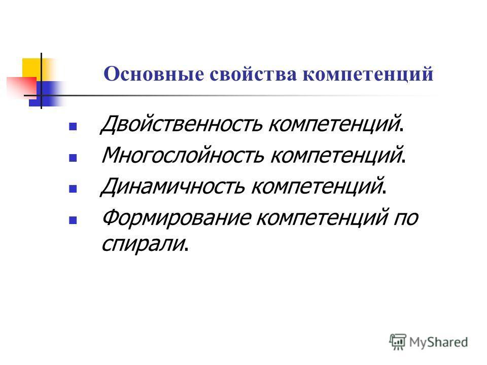 Основные свойства компетенций Двойственность компетенций. Многослойность компетенций. Динамичность компетенций. Формирование компетенций по спирали.