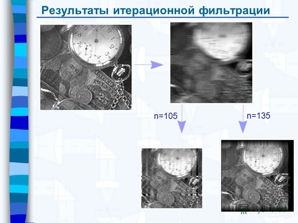 Результаты итерационной фильтрации n=105 n=135