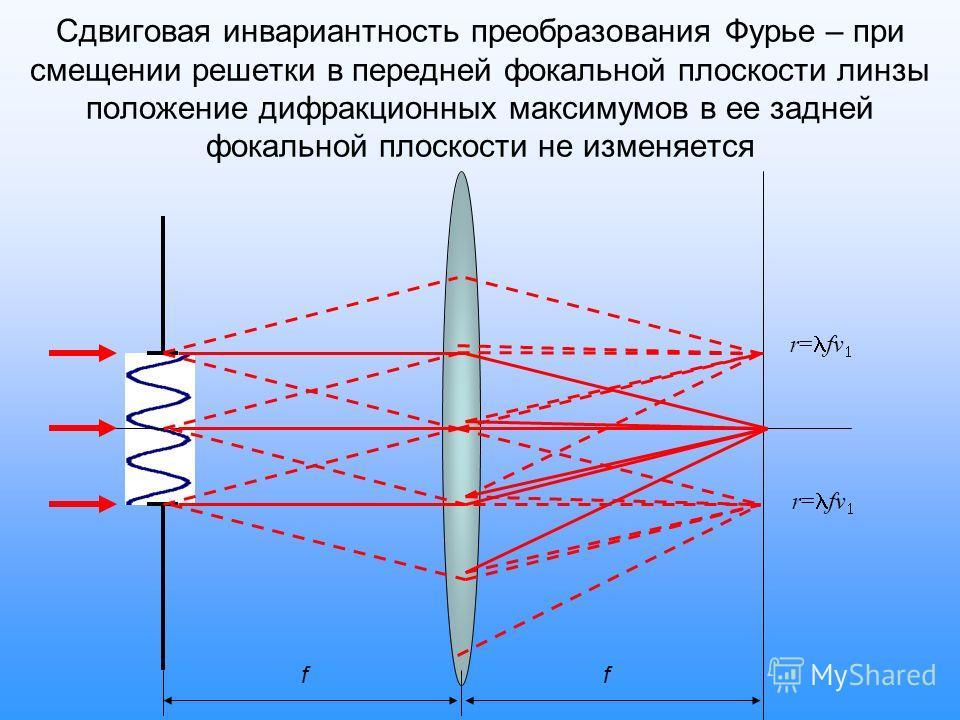 Сдвиговая инвариантность преобразования Фурье – при смещении решетки в передней фокальной плоскости линзы положение дифракционных максимумов в ее задней фокальной плоскости не изменяется ff r= fv