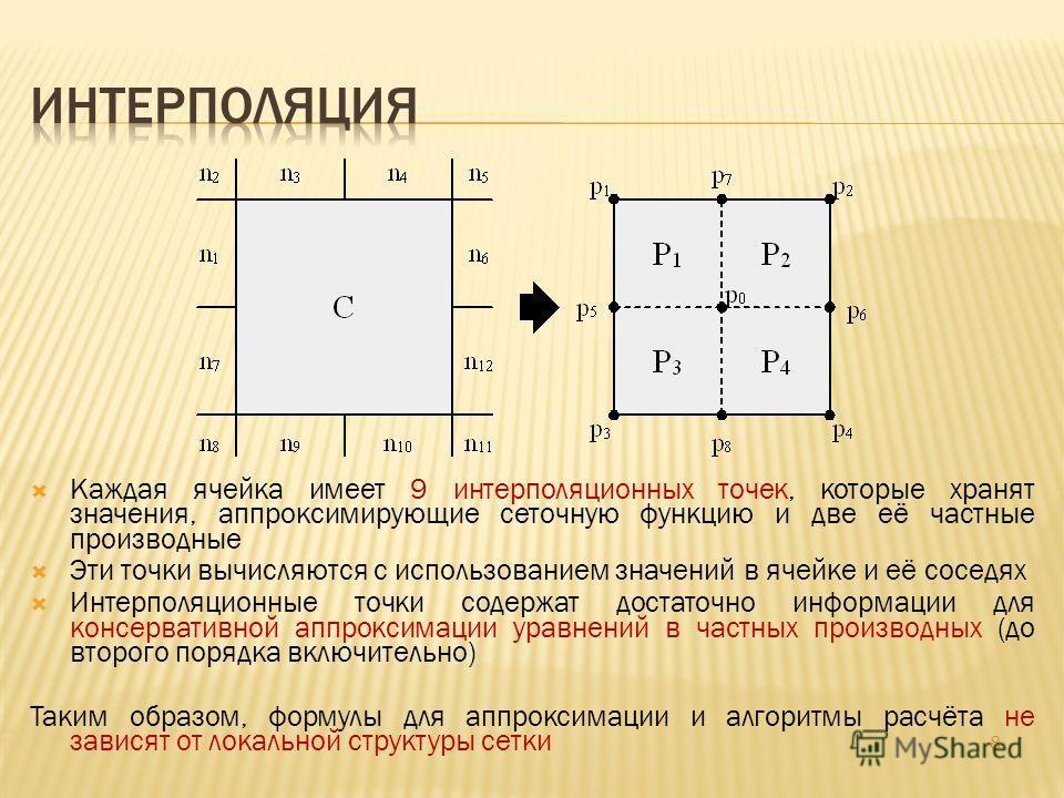 Каждая ячейка имеет 9 интерполяционных точек, которые хранят значения, аппроксимирующие сеточную функцию и две её частные производные Эти точки вычисляются с использованием значений в ячейке и её соседях Интерполяционные точки содержат достаточно инф