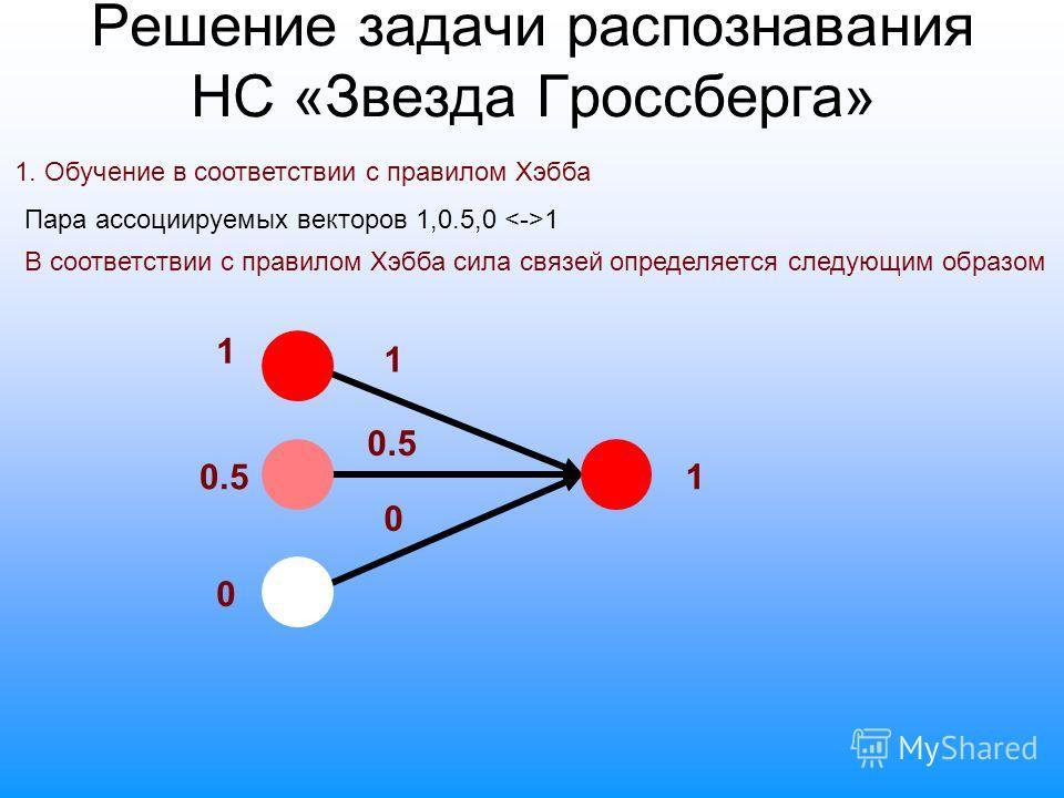 Решение задачи распознавания НС «Звезда Гроссберга» 1. Обучение в соответствии с правилом Хэбба Пара ассоциируемых векторов 1,0.5,0 1 1 0.5 0 1 В соответствии с правилом Хэбба сила связей определяется следующим образом 1 0.5 0